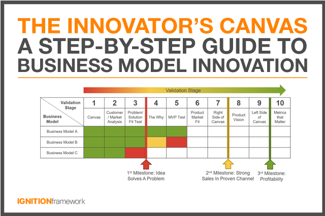 innovators-canvas-thumbnail