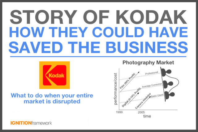 what should kodak have done differently
