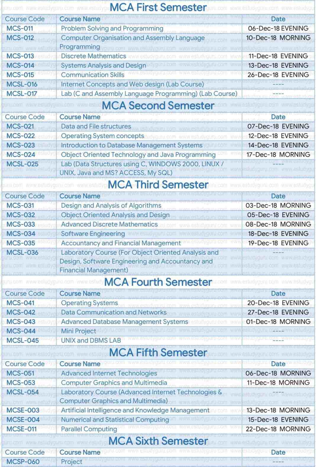 MCA TENTATIVE DATE-SHEET FOR TERM-END EXAMINATION DECEMBER 2018