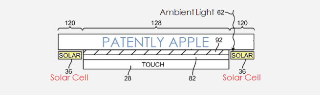 Source: Apple Patently