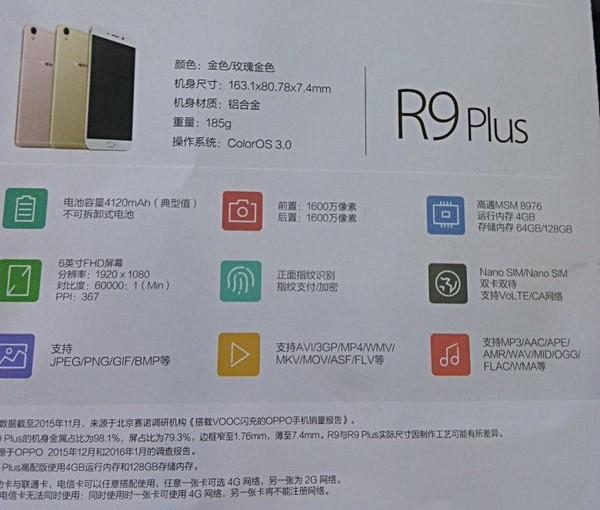 Oppo R9 1
