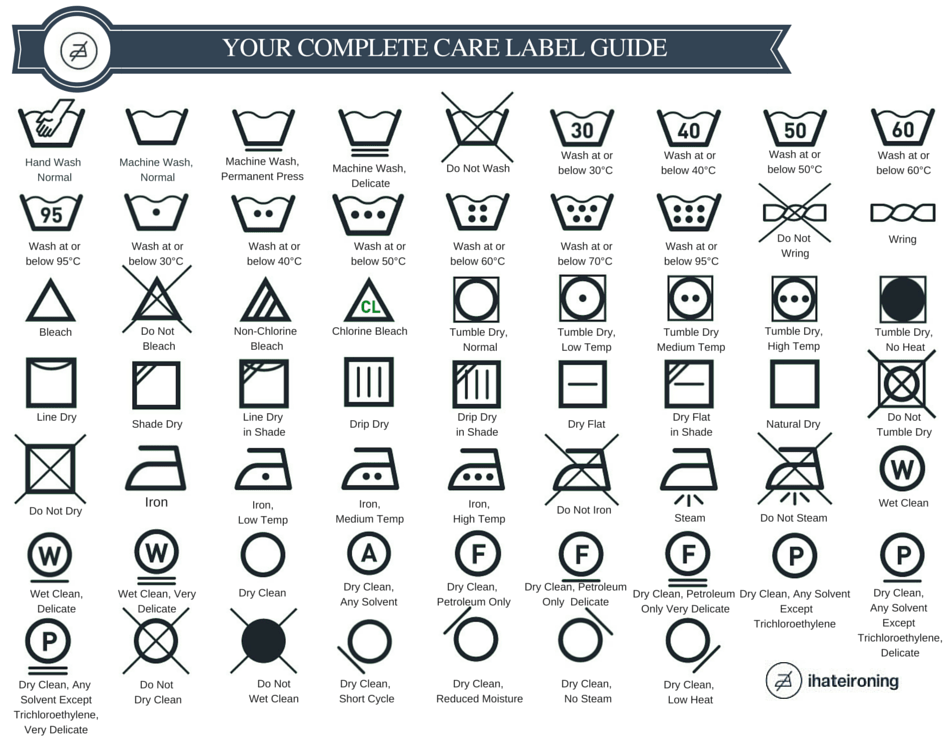 Laundry Care Symbols Explained Your Essential Wash Care Label Guide