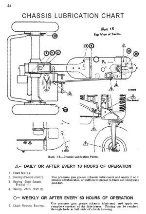 Farmall B Tractor Operators Manual Print Owners Manual | eBay
