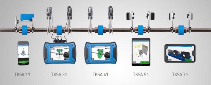 Shaft alignment tool - SKF TKSA 41 | Laseroptical Shaftalignement |  Laseroptical shaftalignment and beltalignment | Tools | IHB - Imhof  Häusermann AG Birsfelden