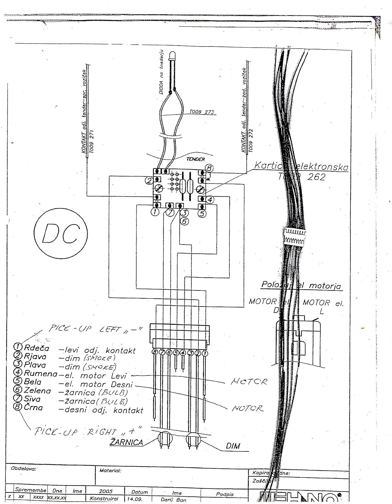 Locomotive Amp Tender Complete Wiring Harness Double Connection