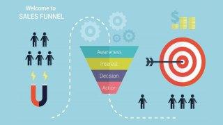 Lead-Conversion--สุดยอดกระบวนการเปลี่ยนผู้ที่สนใจให้กลายมาเป็นลูกค้าใหม่ของเรา-web
