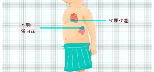 常見的糖尿病併發症有哪些