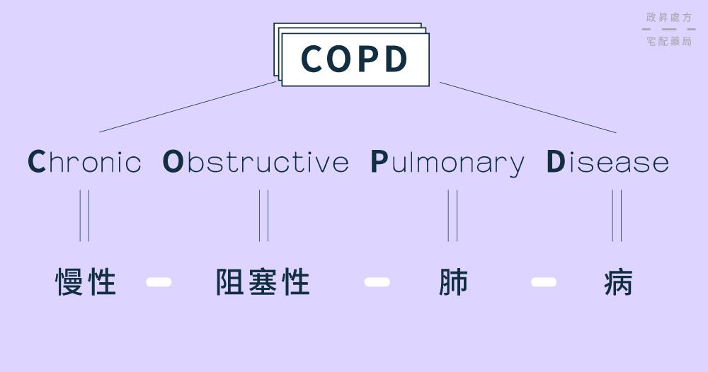 COPD 文字拆解介紹