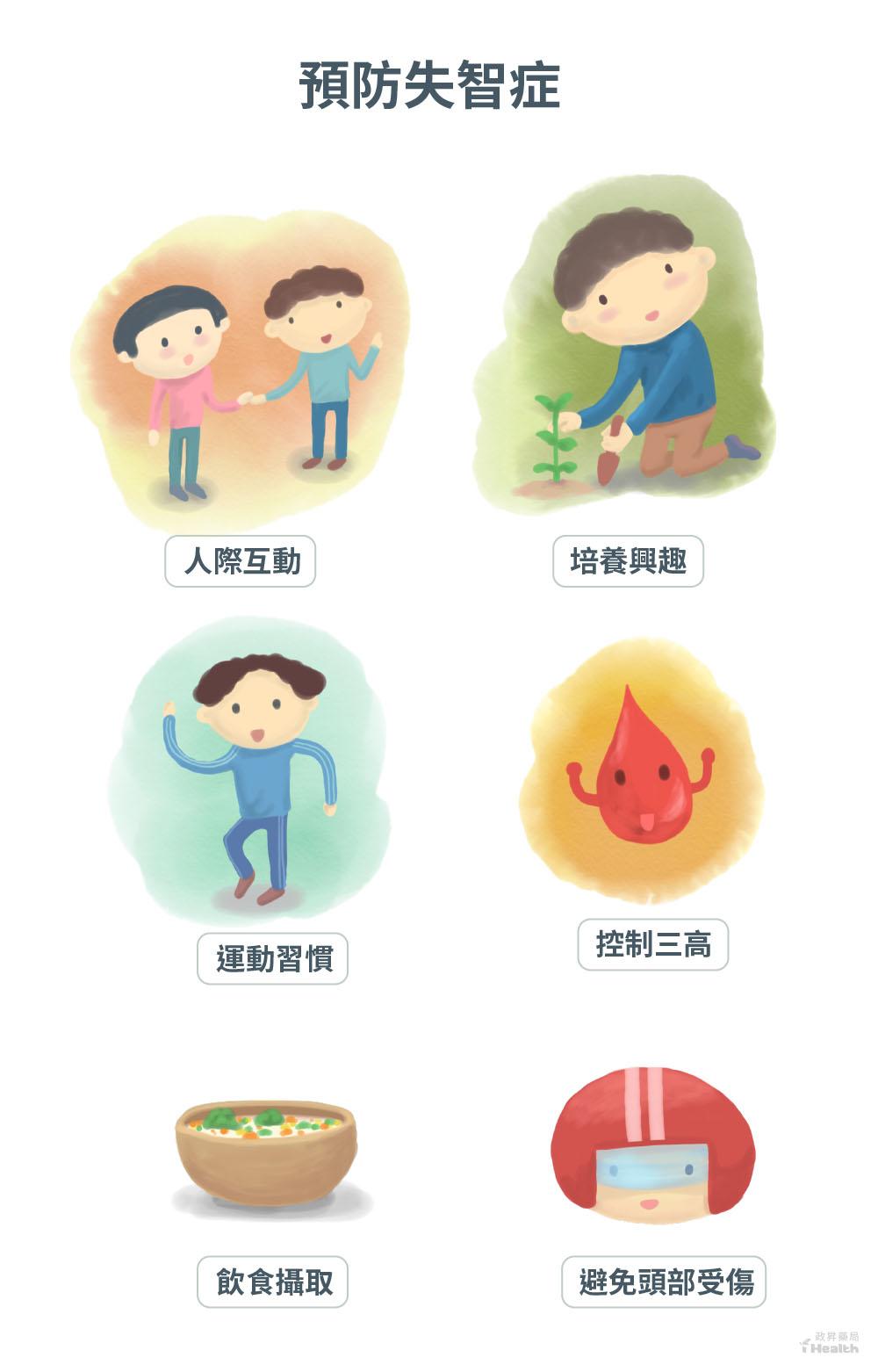 6 招失智症預防方法