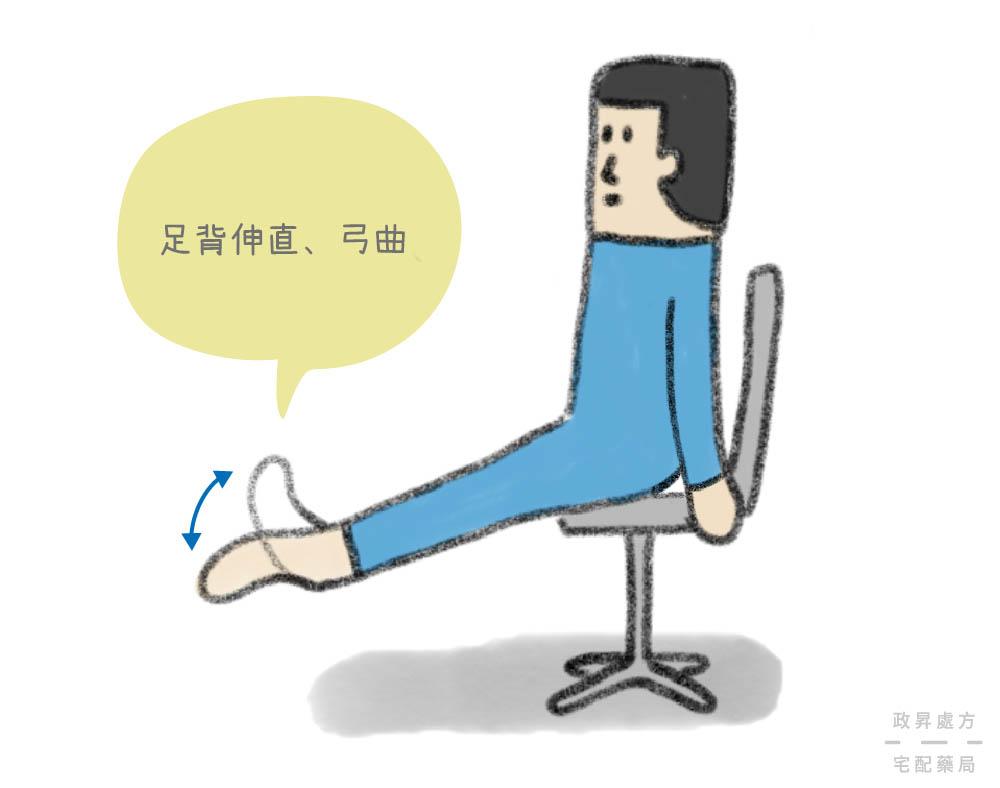 靜脈曲張足背運動示意圖