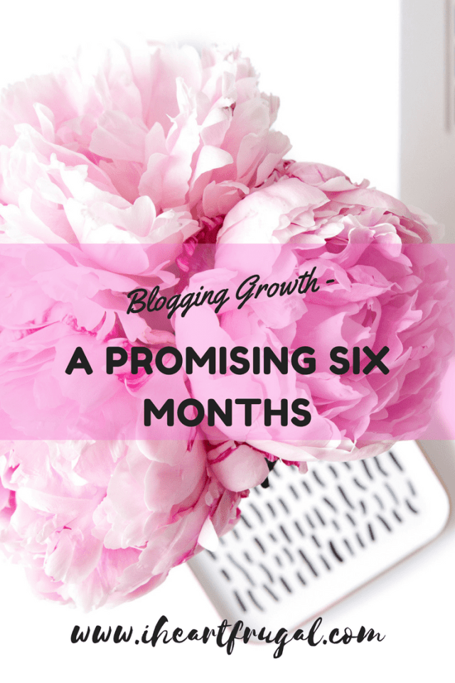 Learn about my blogging journey and best posts