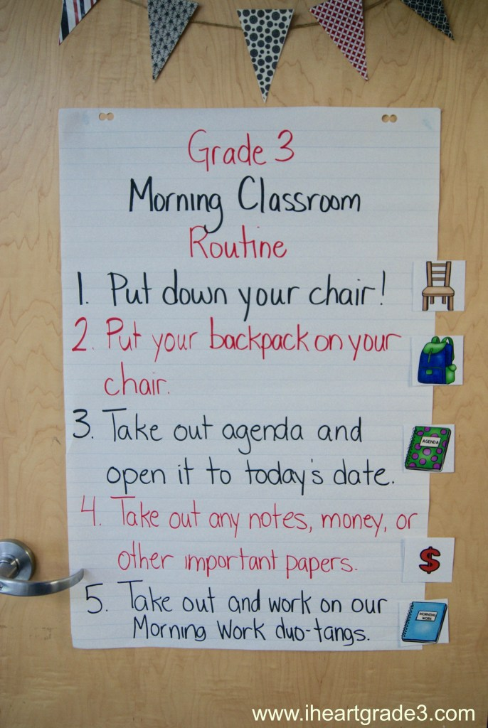 Morning Classroom Routine Anchor Chart