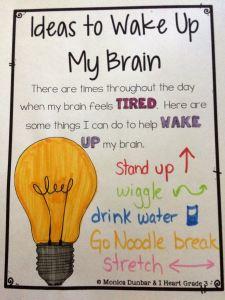 Neurodiversity Unit