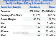 Apple Q1 2013 earning preview, results on January 23