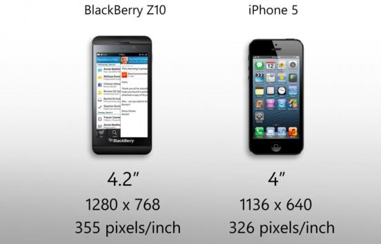 blackberry-iphone-display