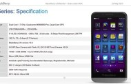 Listing of specs verify BlackBerry A10 to have a 5-inch display with 720p decision