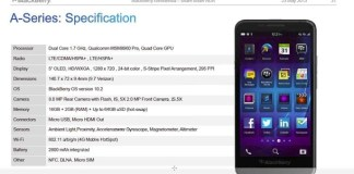 Blackberry-10-specs