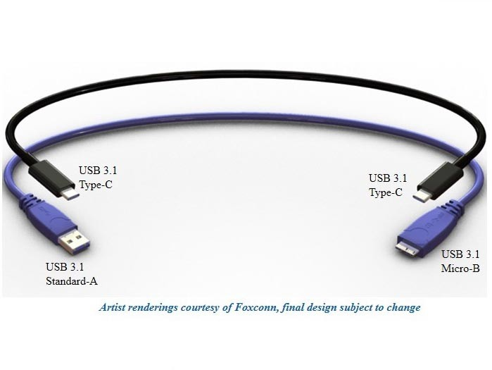 USB-3.1-reversible-cable-Type-C-image-001