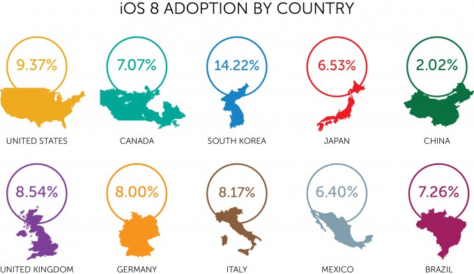 ihelplounge_adoption-by-country