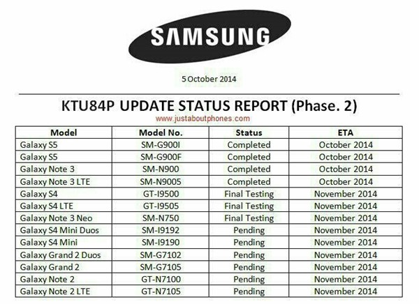 Samsung-update-roadmap