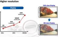 Samsung Galaxy Note 5 to have an Ultra HD 4K screen