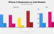 Phone X Intel Vs Qualcomm Modem Speed Tests
