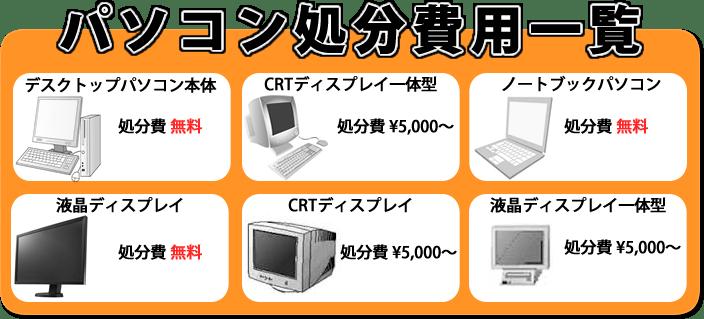 不要パソコン回収料金