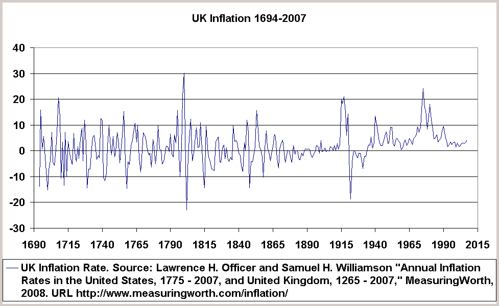 UK-inflation.png