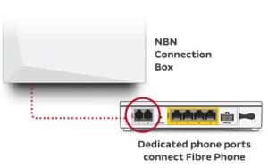 Business NBN — iiNet Australia