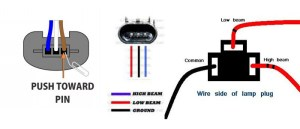 How to Install LED Headlights on Jeep Wrangler