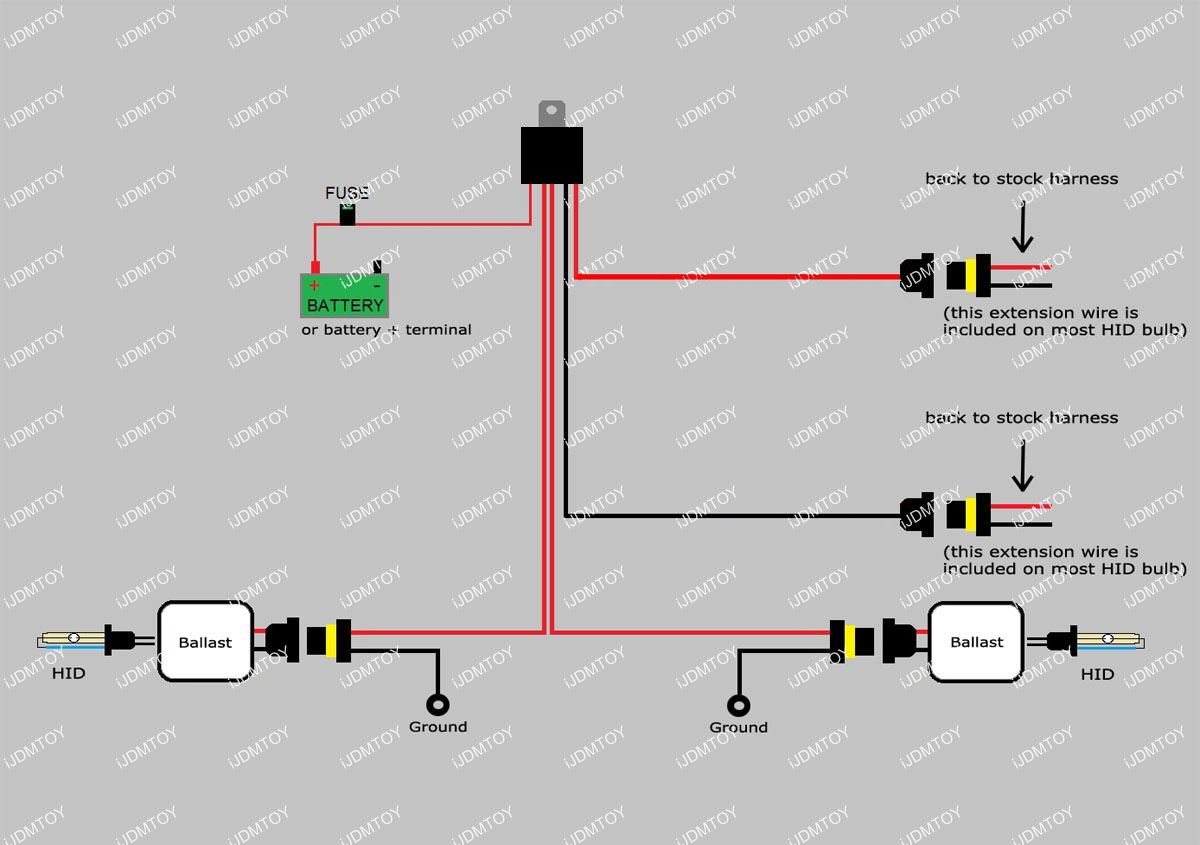 A Fog Lights Wiring Diagram