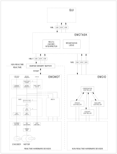 LinuxCNC-block-diagram-small