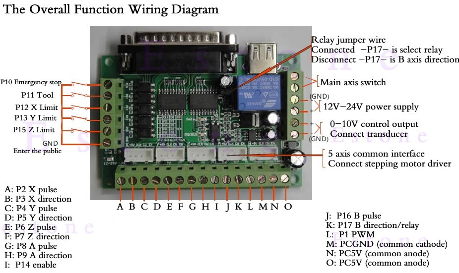 Here Is The Basic Wiring Diagram For The Parallel Break Out Board Bob