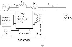 Mitigation of Harmonics in Distribution System Using D  STATCOM