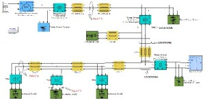 Study of position of SFCL for maximum fault current