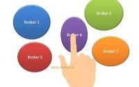 stock-broker-kaise-select-kare