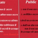 difference between private and public company in hindi