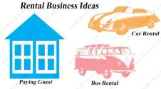 Rental-Business-ideas-in-hindi