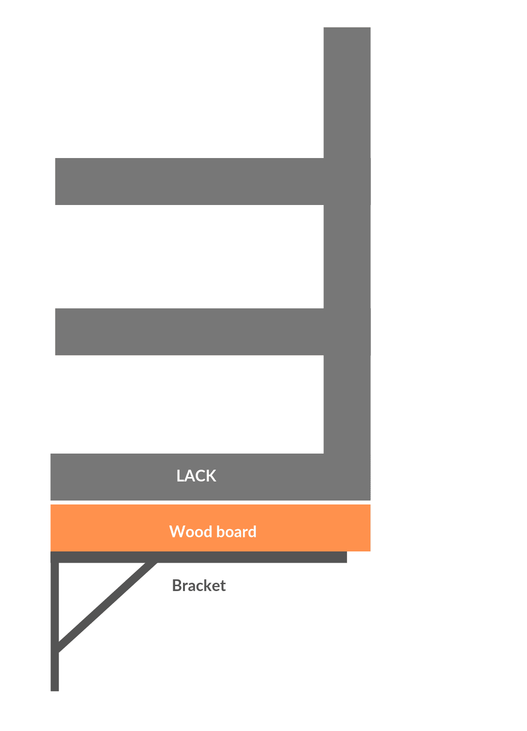How To Hang Ikea Lack Wall Unit Facing The Wall Ikea Hackers