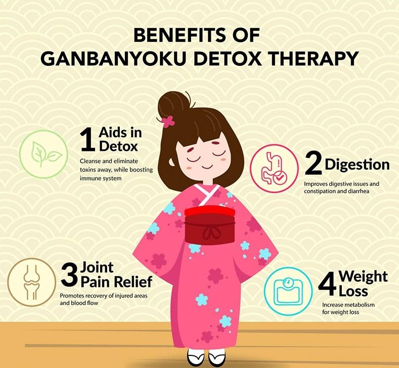 contactless-spa-promotion-ganbanyoku