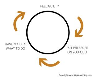 FEEL GUILTY