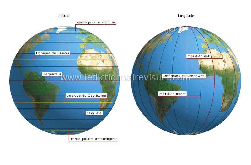 divisions cartographiques - Le Dictionnaire Visuel