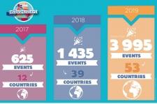 Erasmus Days 2020: Προετοιμαστείτε για τη γιορτή!