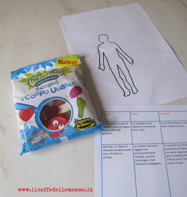The Natural Confectionery Co.: giochiamo con il corpo umano