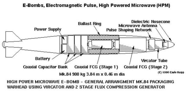 Schema di una e-bomb.
