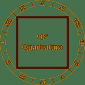 la quadratura in astrologia