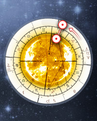Rivoluzione Solare astrologia