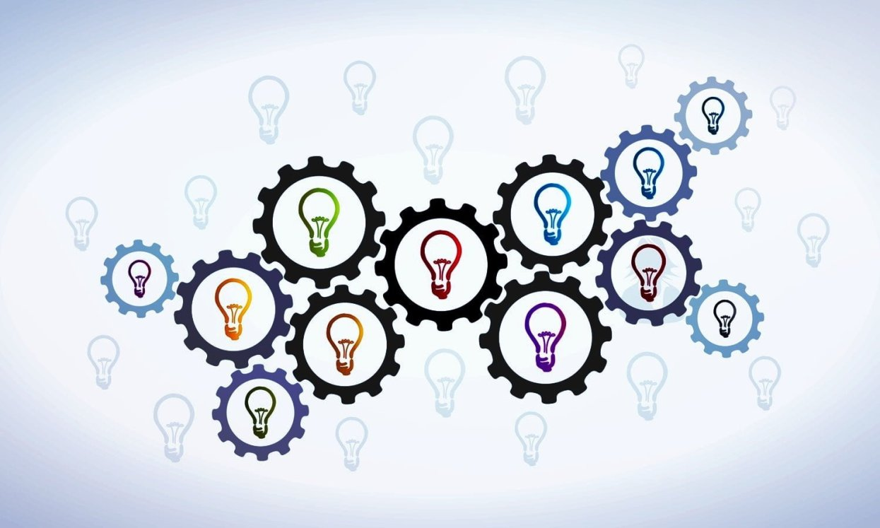 How to Effect of Innovation Culture in Organizations - ilearnlot