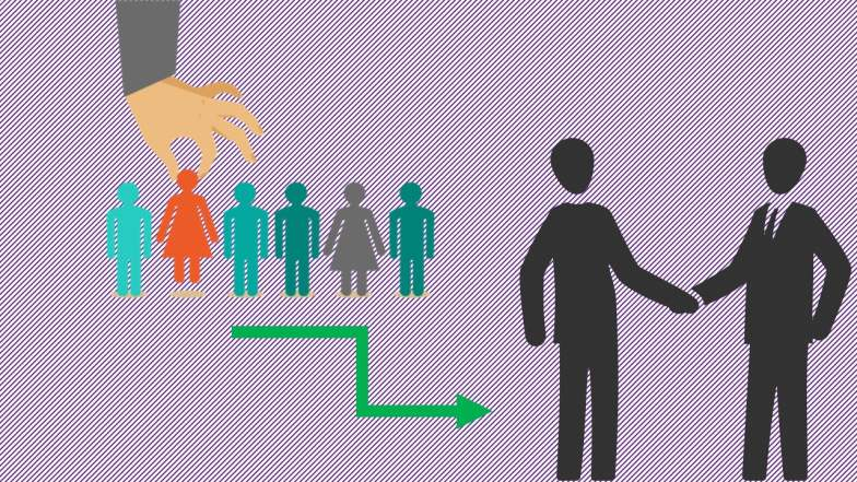 What is the Source of Recruitment in the Organization - ilearnlot