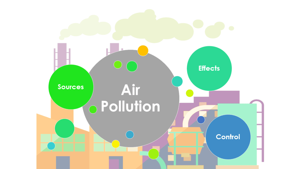 Content of Air Pollution Sources Effects and Control